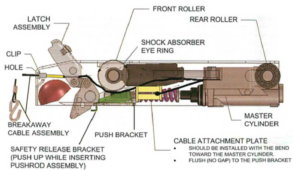 Electric Trailer Brakes Breakaway Wiring Diagram - Wiring Solutions